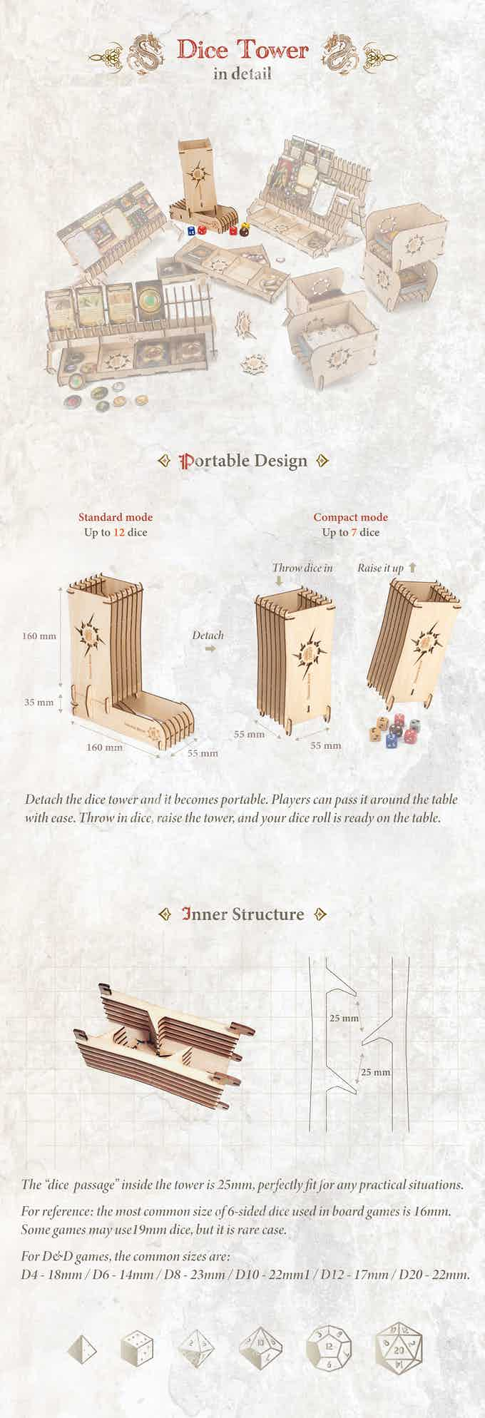 inner structure of the Dragon Bone  dice tower