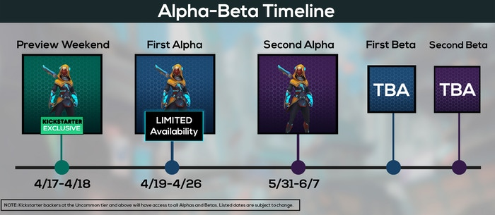 Alpha-Beta Timeline for Zenith