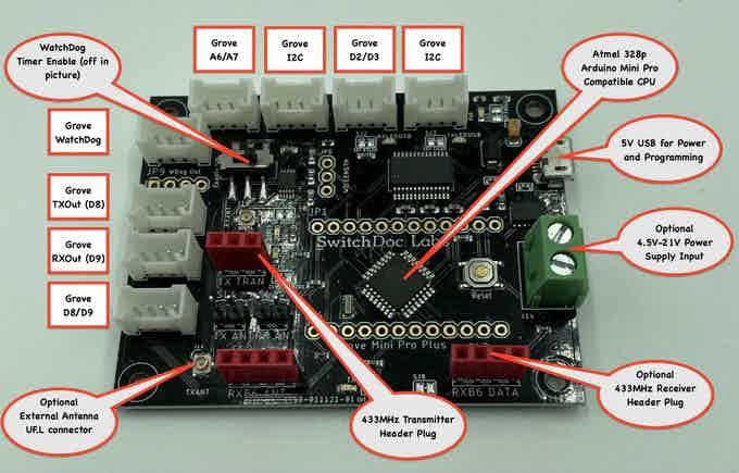 SwitchDoc Labs Mini Pro Plus Low Power