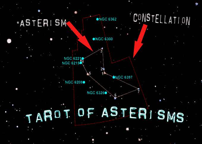 Constellation containing an Asterism