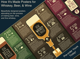 How It's Made Posters for Whiskey, Beer, & Wine